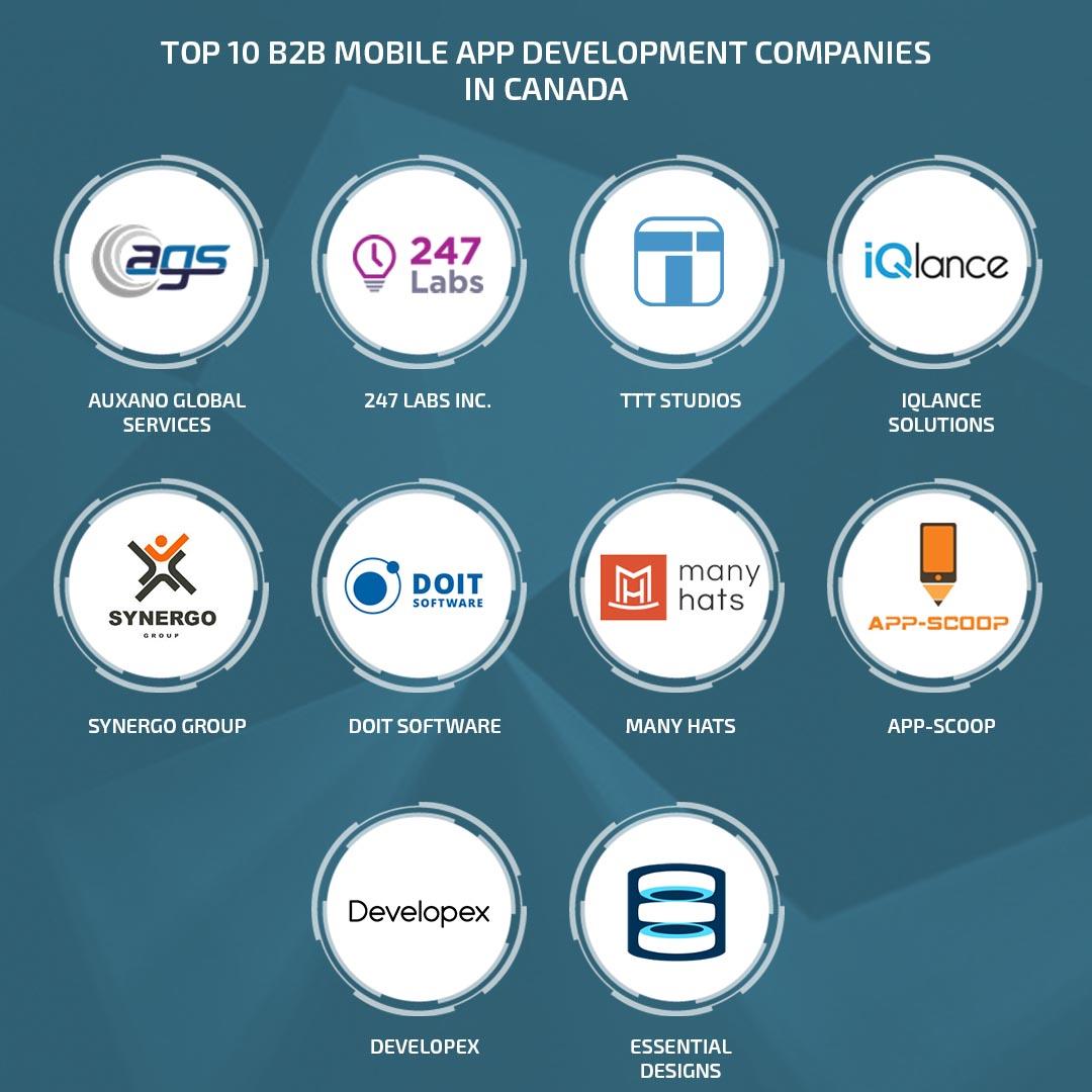 Top 10 B2B Mobile App Development Companies in Canada